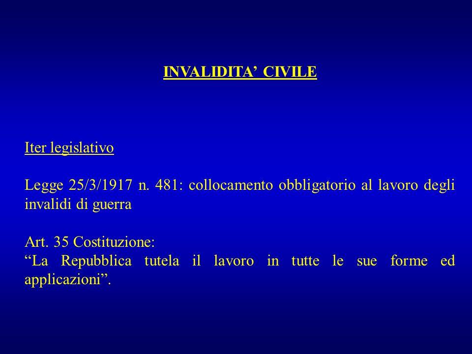 INVALIDITA' CIVILE Iter legislativo. Legge 25/3/1917 n. 481: collocamento obbligatorio al lavoro degli invalidi di guerra.