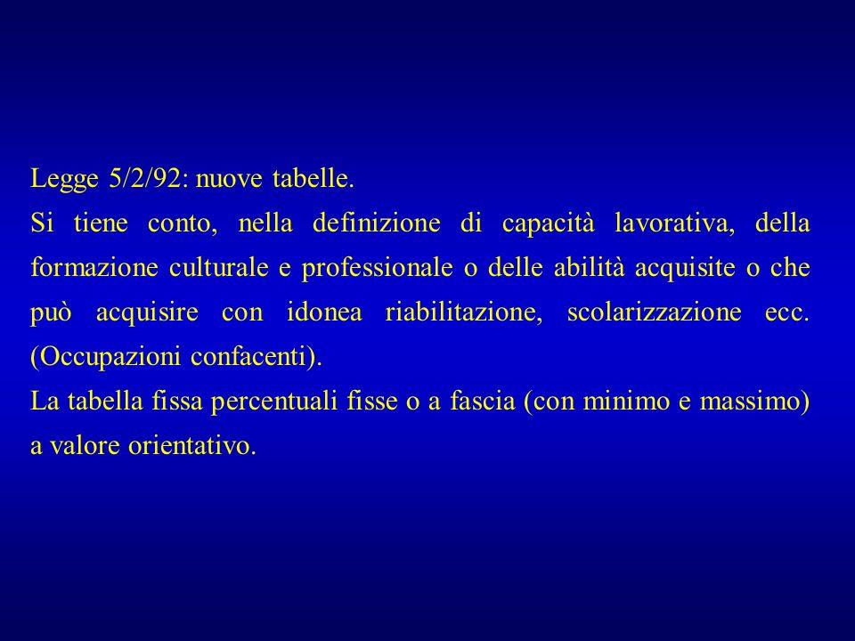 Legge 5/2/92: nuove tabelle.