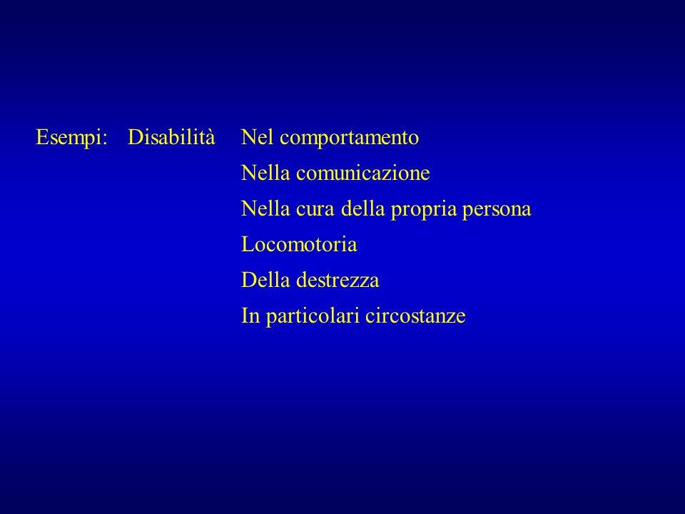Esempi: Disabilità Nel comportamento
