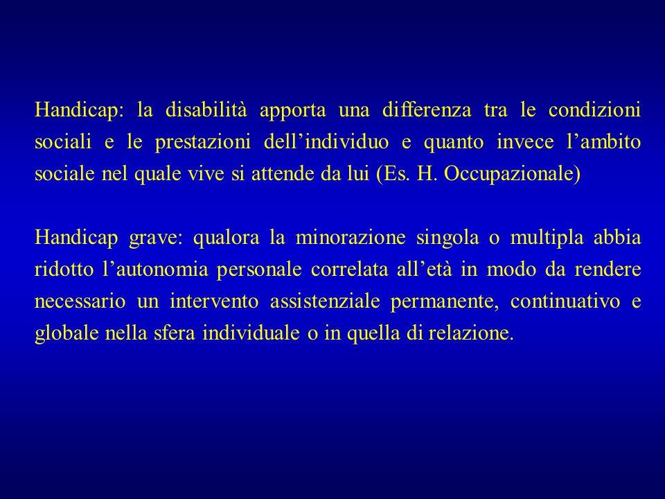 Handicap: la disabilità apporta una differenza tra le condizioni sociali e le prestazioni dell'individuo e quanto invece l'ambito sociale nel quale vive si attende da lui (Es. H. Occupazionale)