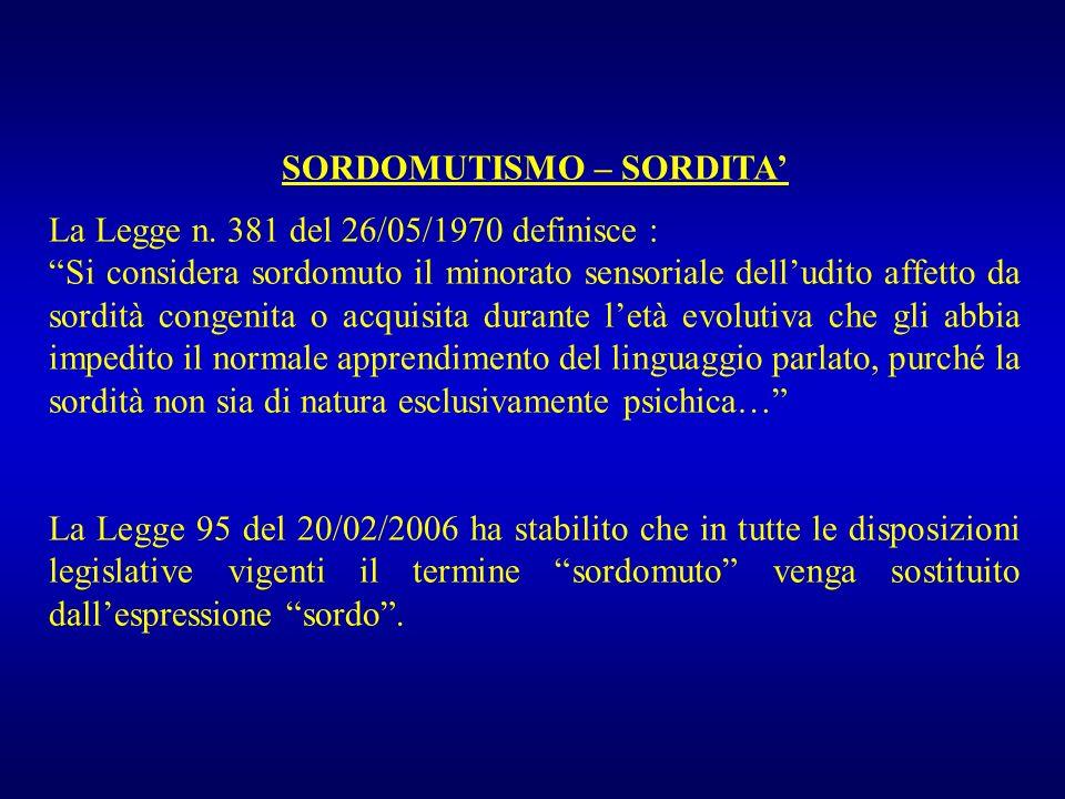 SORDOMUTISMO – SORDITA'