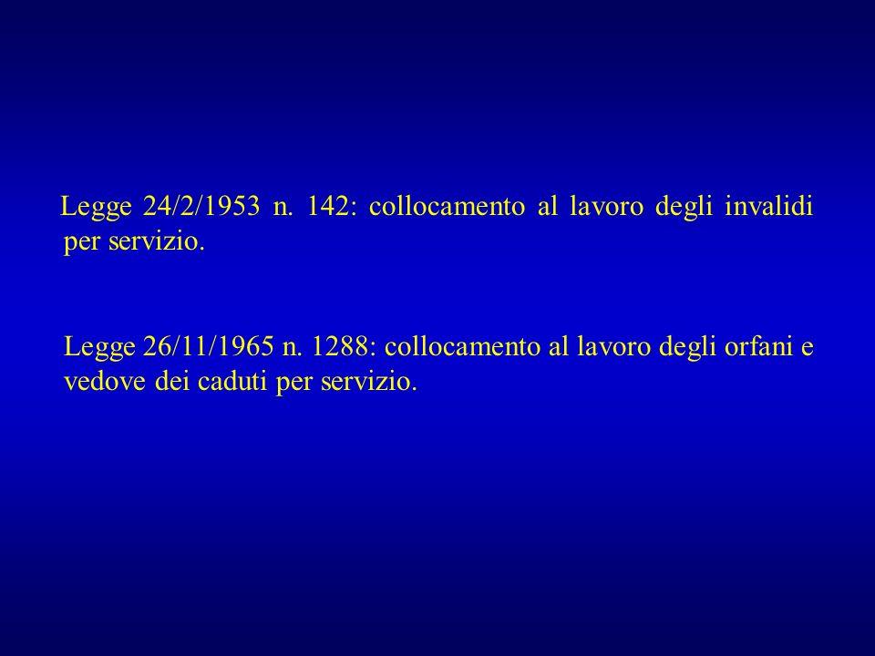 Legge 24/2/1953 n. 142: collocamento al lavoro degli invalidi per servizio.
