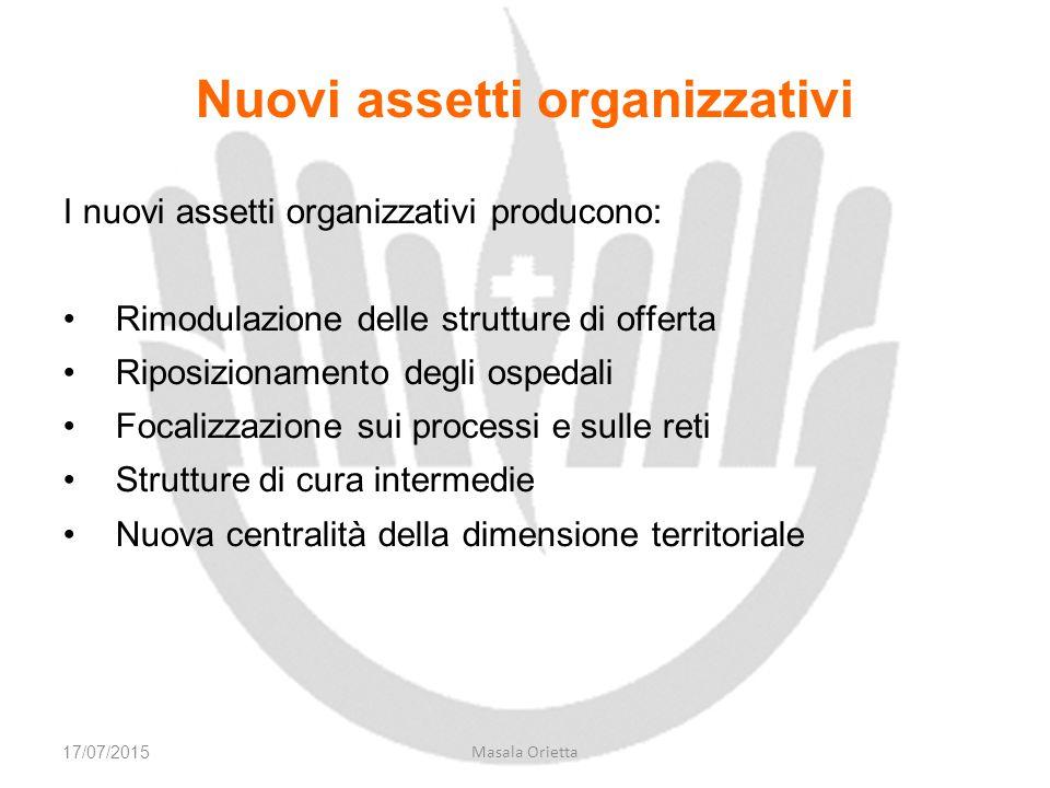 Nuovi assetti organizzativi