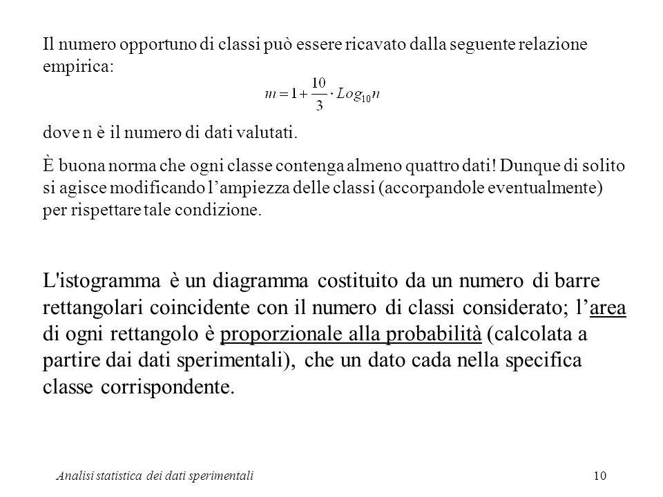 Il numero opportuno di classi può essere ricavato dalla seguente relazione empirica: