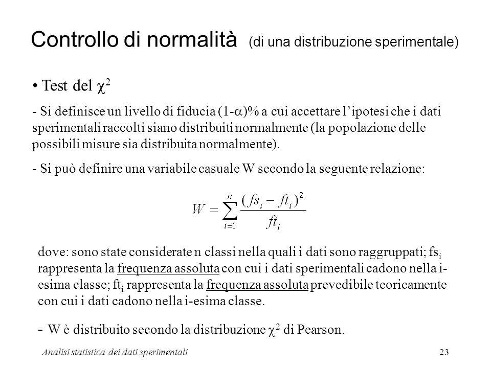 Controllo di normalità (di una distribuzione sperimentale)