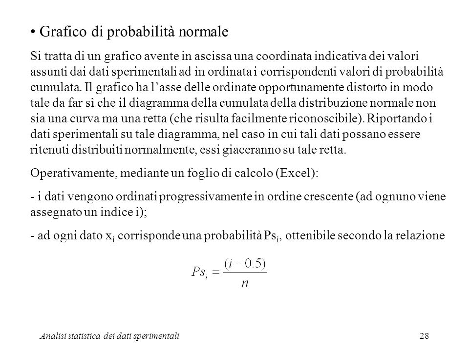 Grafico di probabilità normale