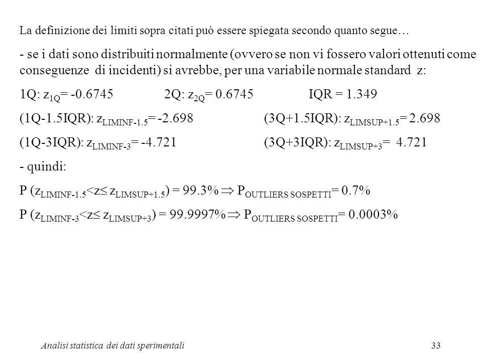 (1Q-1.5IQR): zLIMINF-1.5= -2.698 (3Q+1.5IQR): zLIMSUP+1.5= 2.698