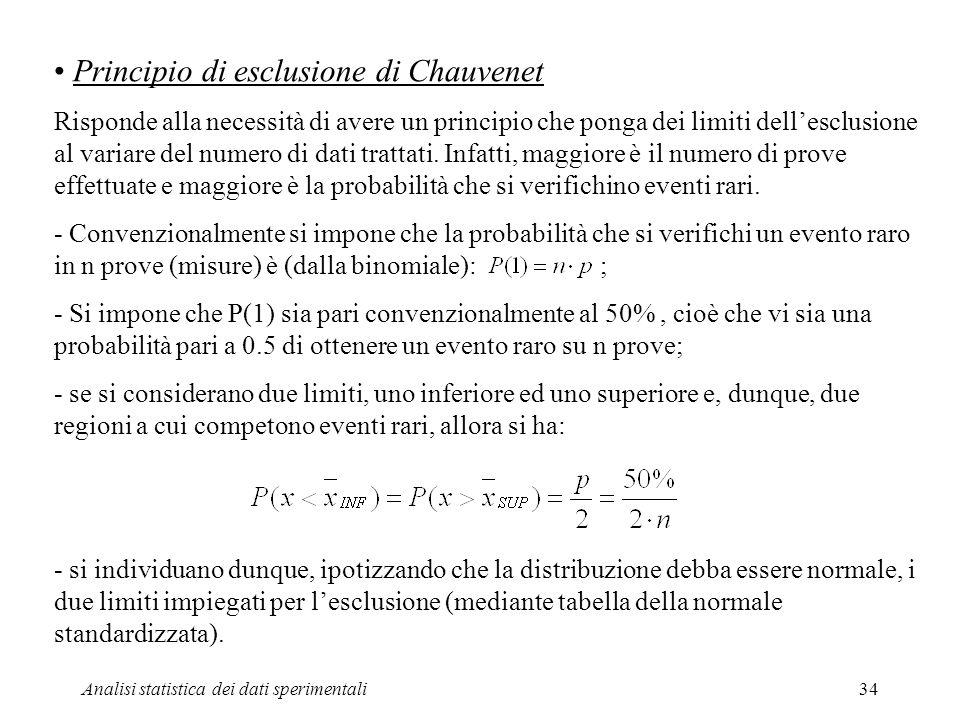 Principio di esclusione di Chauvenet