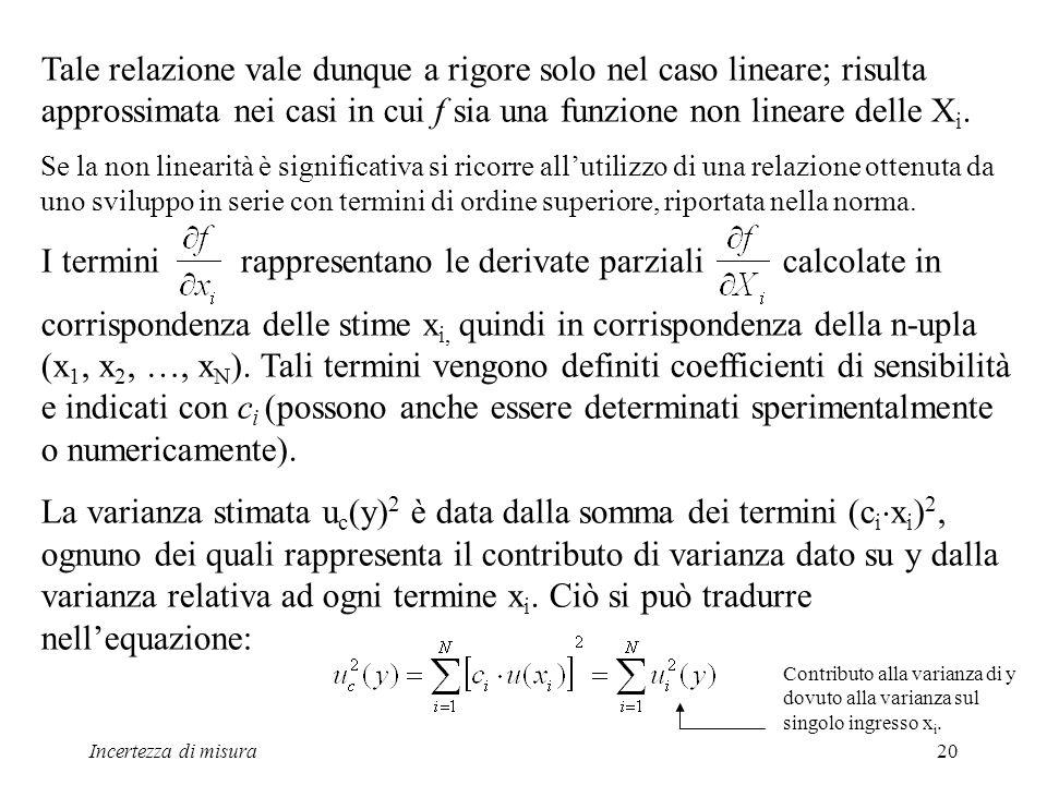 I termini rappresentano le derivate parziali calcolate in