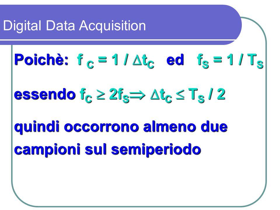 Poichè: f C = 1 / tC ed fS = 1 / TS essendo fC  2fStC  TS / 2