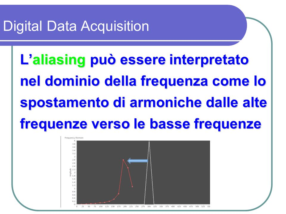 Digital Data Acquisition
