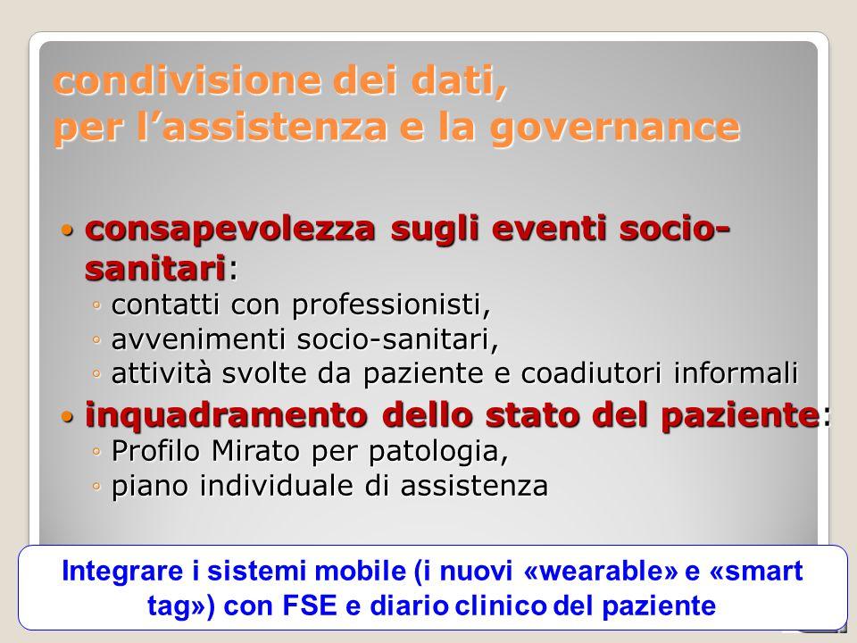 condivisione dei dati, per l'assistenza e la governance