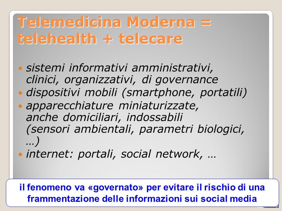 Telemedicina Moderna = telehealth + telecare