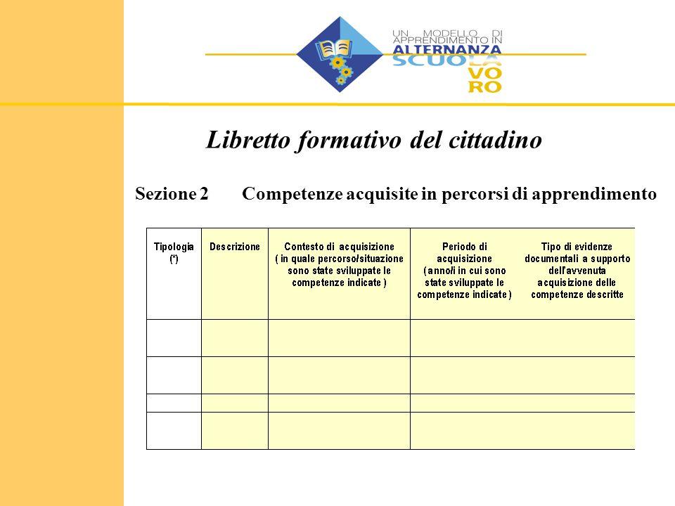 Sezione 2 Competenze acquisite in percorsi di apprendimento