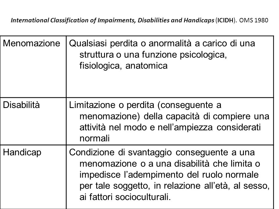 International Classification of Impairments, Disabilities and Handicaps (ICIDH). OMS 1980