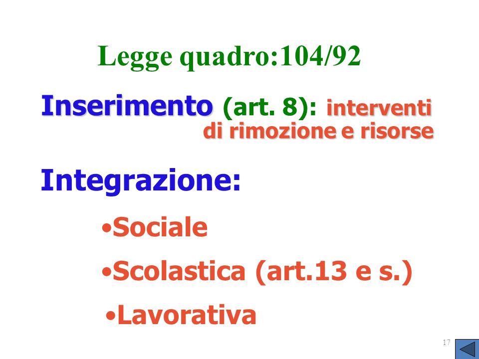 Legge quadro:104/92 Integrazione: Inserimento (art. 8): interventi
