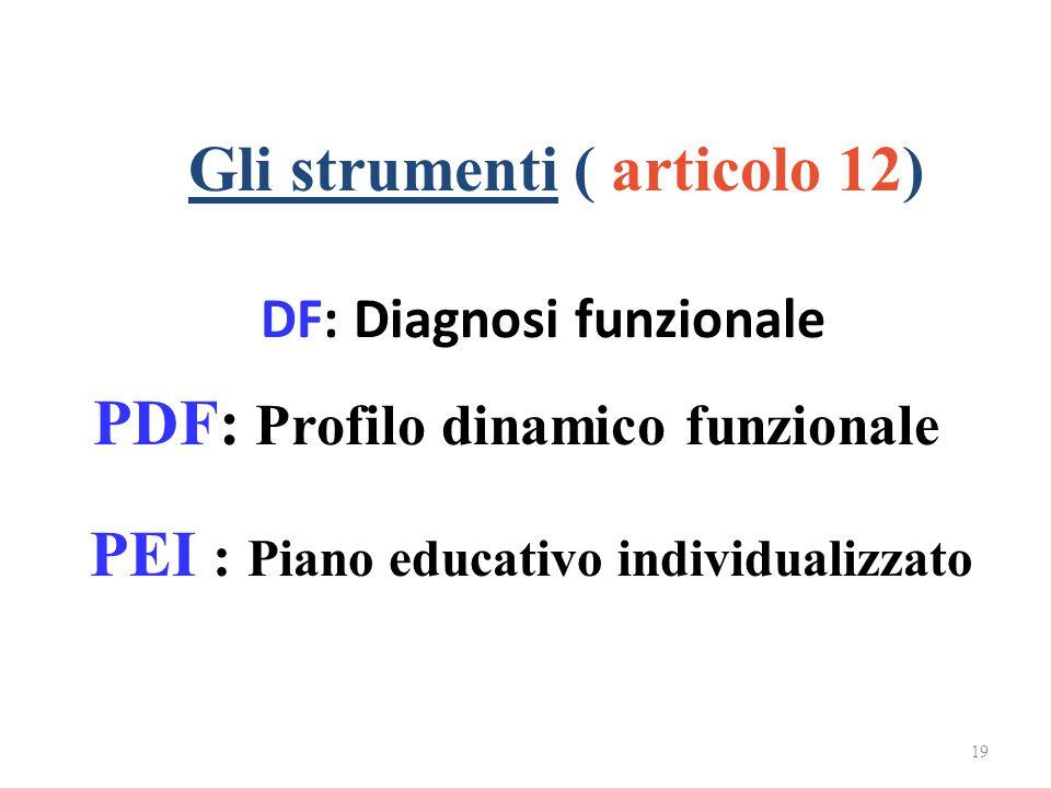 DF: Diagnosi funzionale