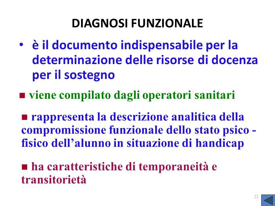 DIAGNOSI FUNZIONALE è il documento indispensabile per la determinazione delle risorse di docenza per il sostegno.