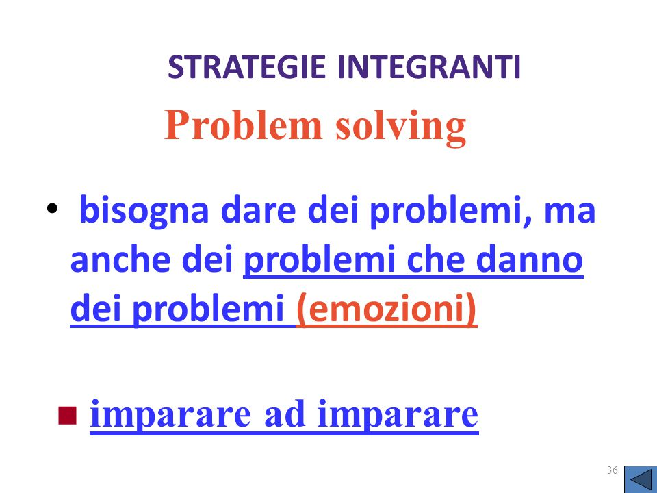 STRATEGIE INTEGRANTI Problem solving. bisogna dare dei problemi, ma anche dei problemi che danno dei problemi (emozioni)