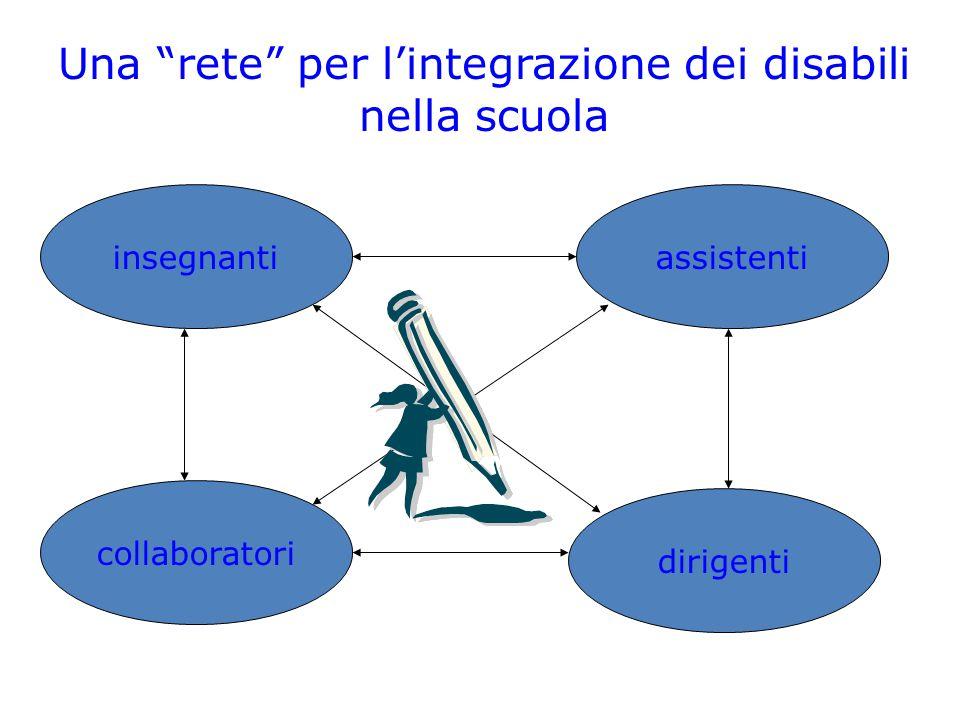 Una rete per l'integrazione dei disabili nella scuola
