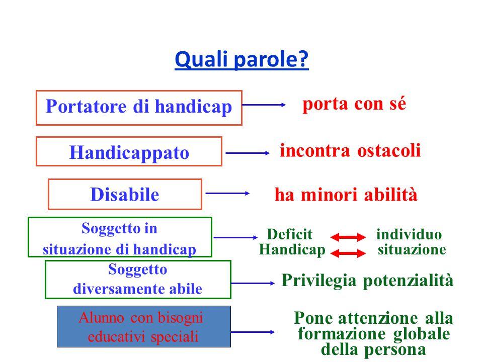 Quali parole Portatore di handicap porta con sé Handicappato