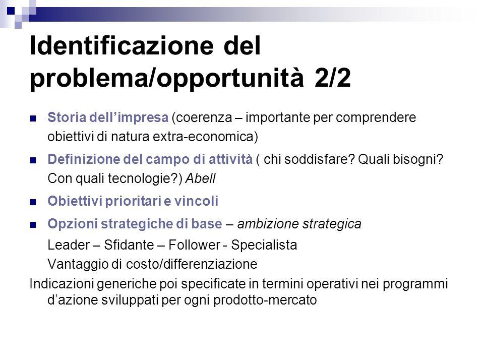 Identificazione del problema/opportunità 2/2