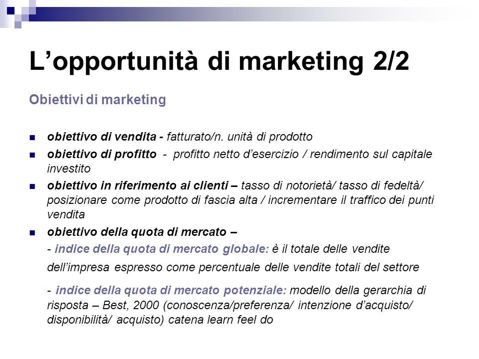 L'opportunità di marketing 2/2