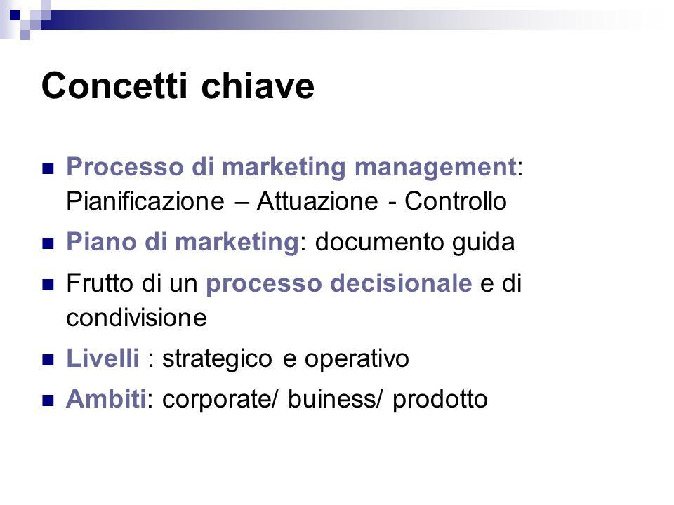 Concetti chiave Processo di marketing management: Pianificazione – Attuazione - Controllo. Piano di marketing: documento guida.