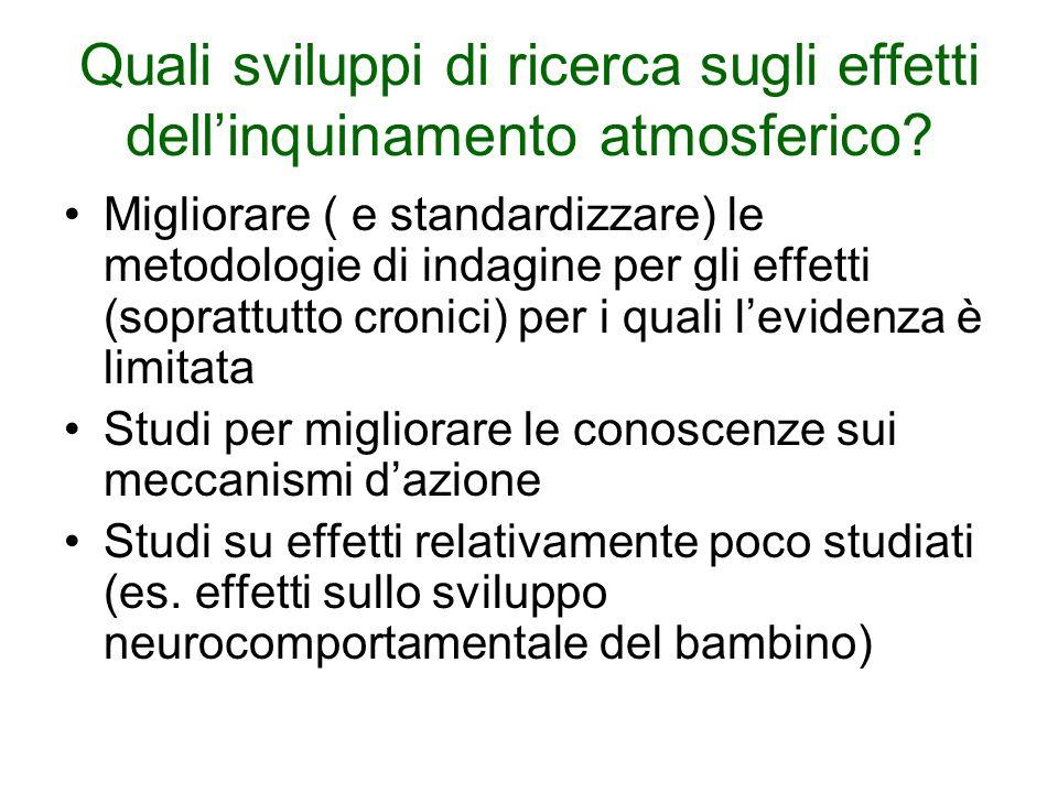 Quali sviluppi di ricerca sugli effetti dell'inquinamento atmosferico