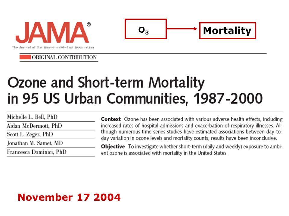 O3 Mortality November 17 2004
