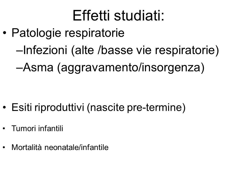 Effetti studiati: Patologie respiratorie