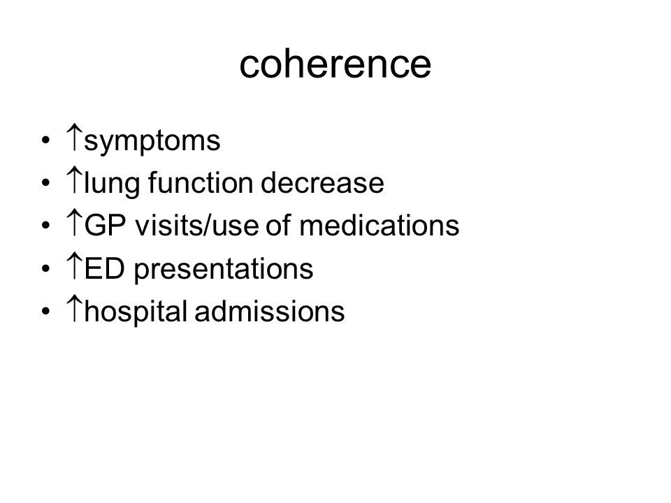coherence symptoms lung function decrease