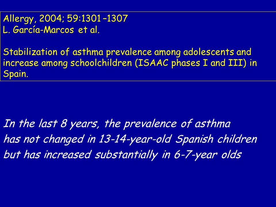 In the last 8 years, the prevalence of asthma