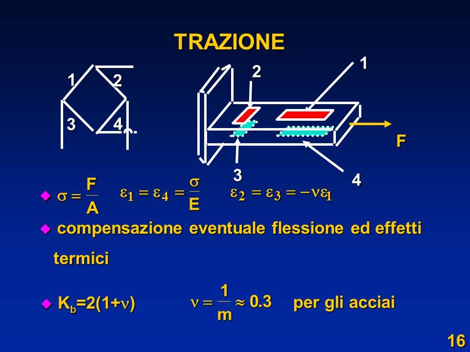 TRAZIONE 1 F 2 3 4   F A   E  