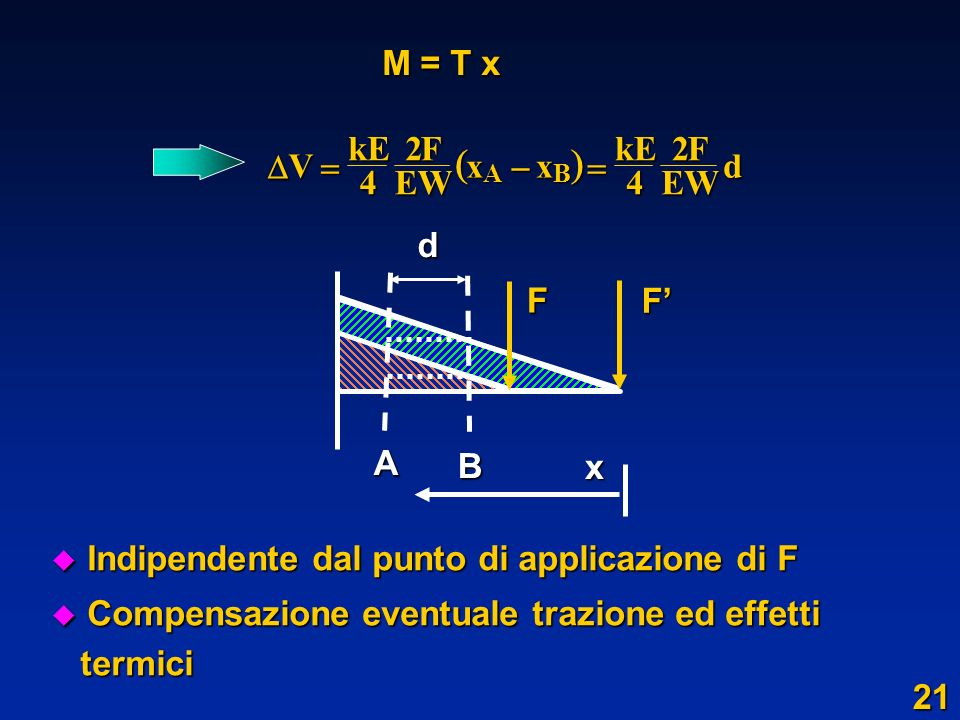   M = T x  V kE F EW x d   4 2 d F F' A x B
