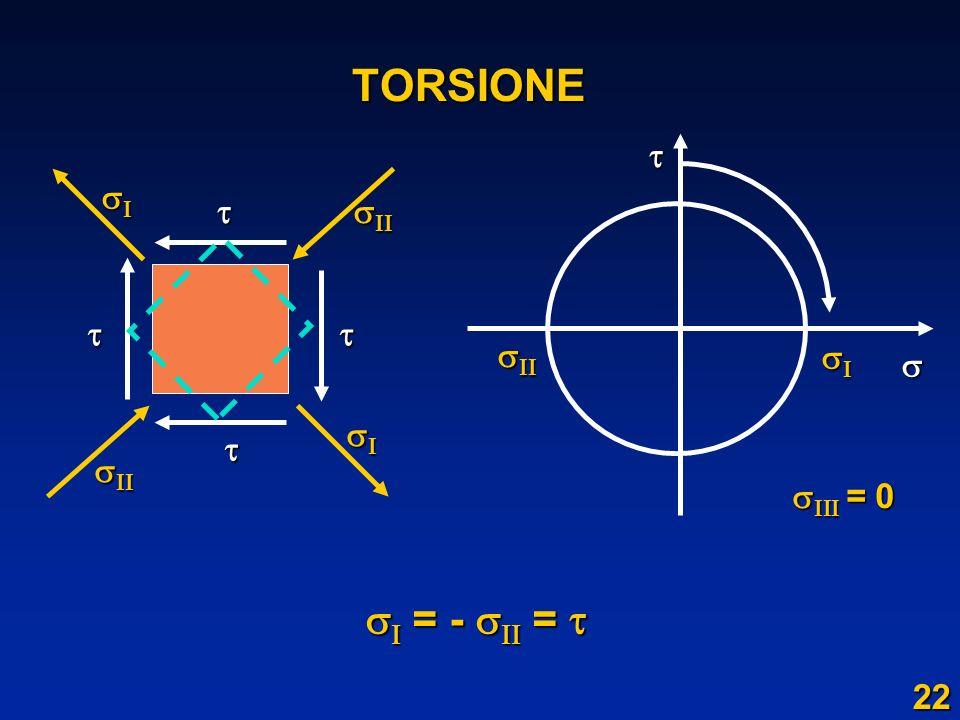 TORSIONE         = 0  = -  =  22