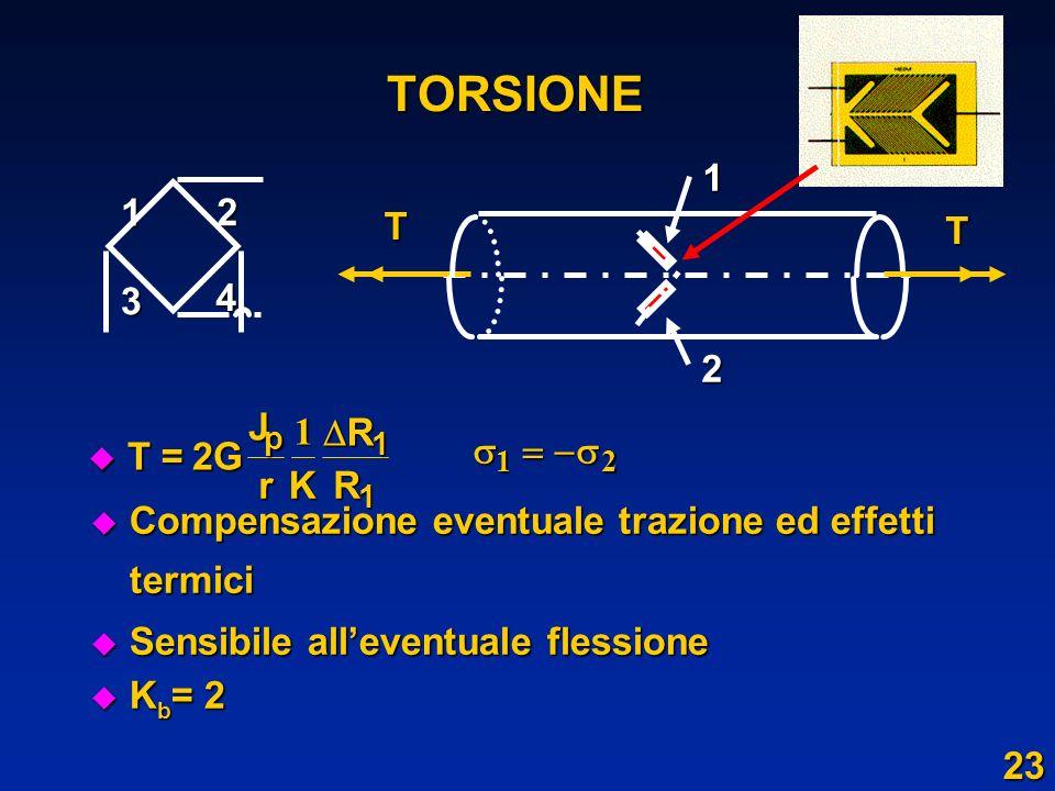 TORSIONE 1 2 3 4 T Compensazione eventuale trazione ed effetti termici