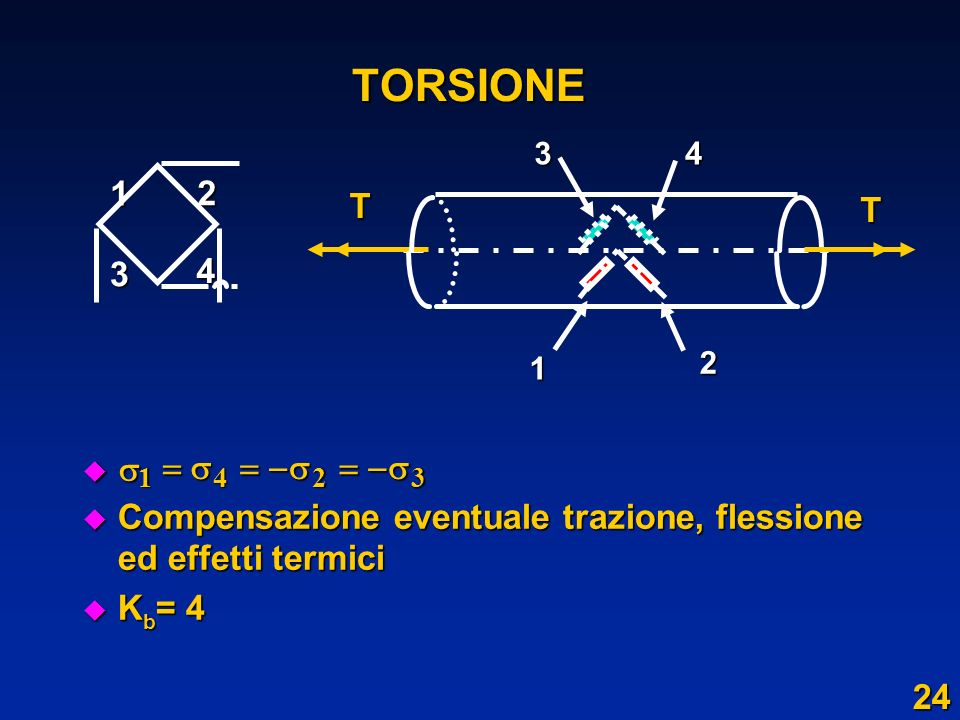 TORSIONE2. 3. 4. 1. T. Compensazione eventuale trazione, flessione ed effetti termici. Kb= 4.   1.