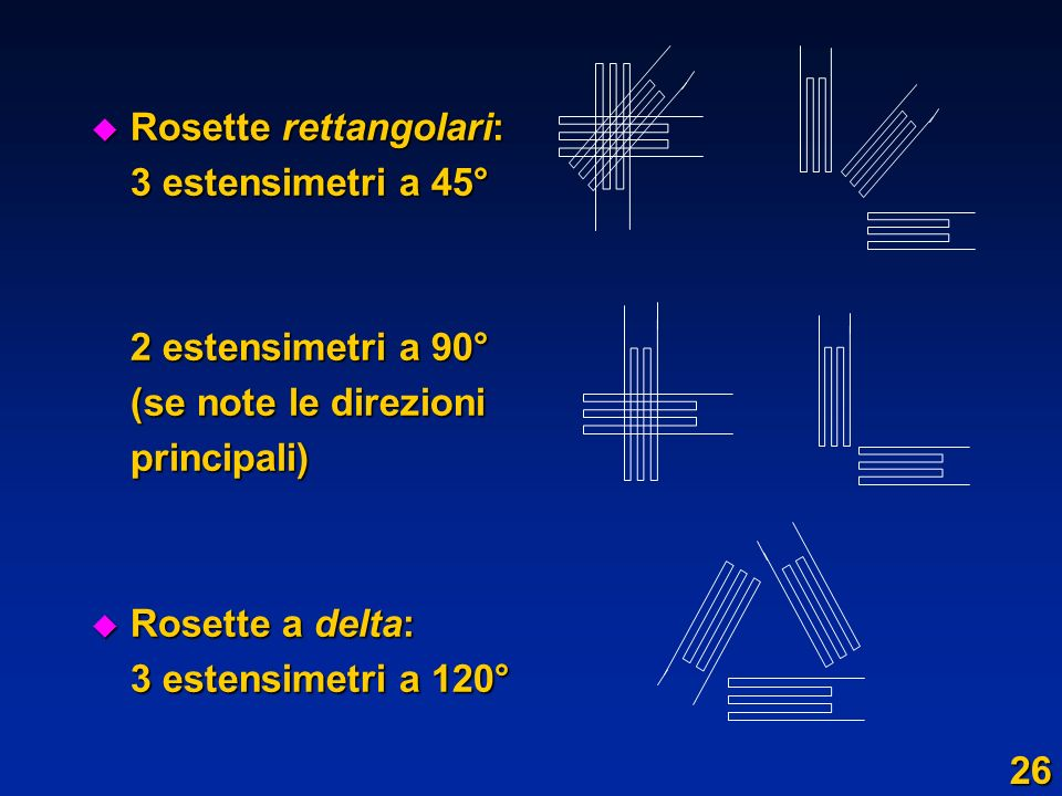 Rosette rettangolari: