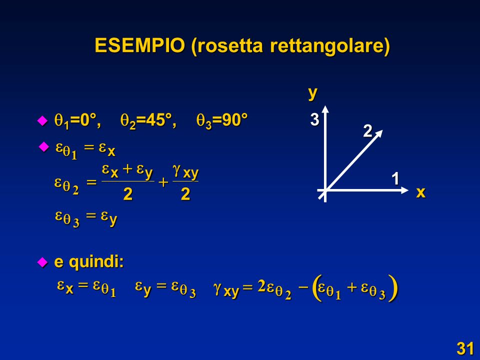 ESEMPIO (rosetta rettangolare)