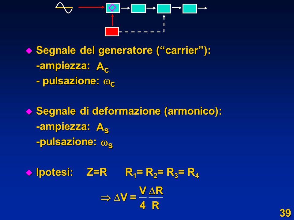 Segnale del generatore ( carrier ): -ampiezza: - pulsazione: