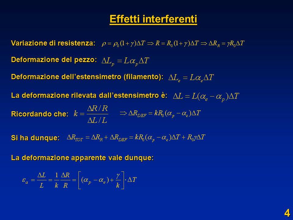 Effetti interferenti 4 Variazione di resistenza:
