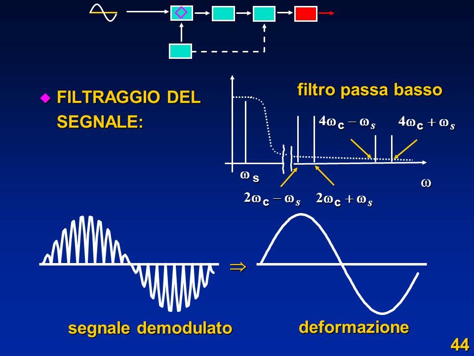 filtro passa basso FILTRAGGIO DEL SEGNALE:  segnale demodulato