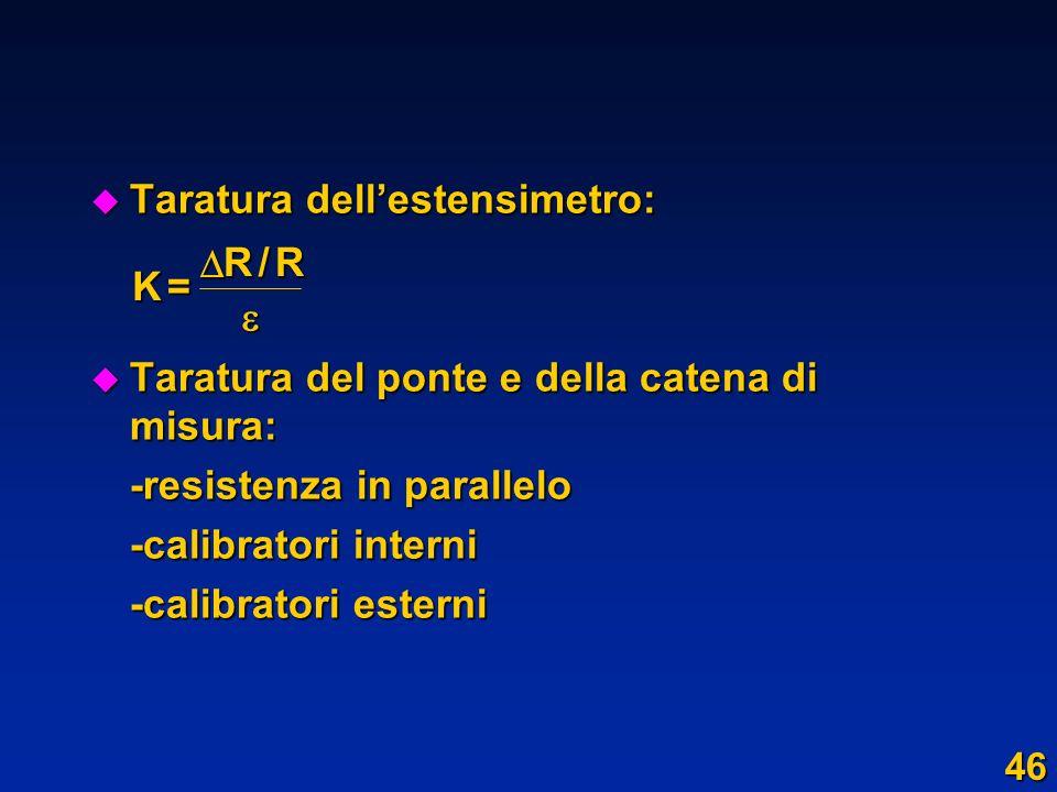Taratura dell'estensimetro: