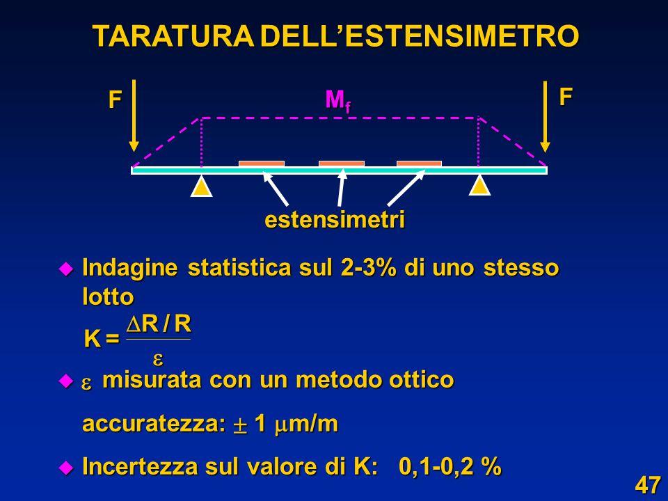 TARATURA DELL'ESTENSIMETRO