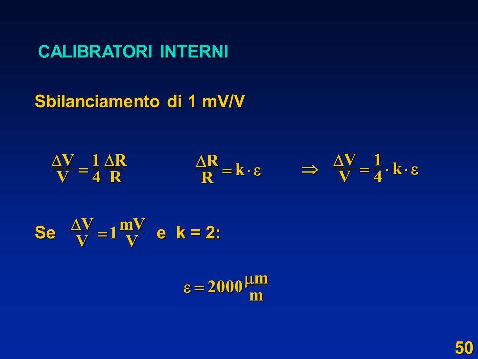 CALIBRATORI INTERNISbilanciamento di 1 mV/V.  V. R.  1. 4.  R. k.        V. k. 1. 4.  Se e k = 2: