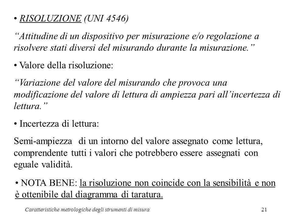 Valore della risoluzione: