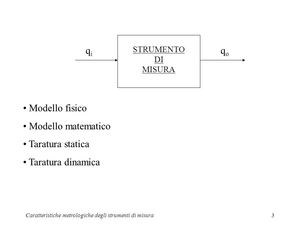 qi qo Modello fisico Modello matematico Taratura statica
