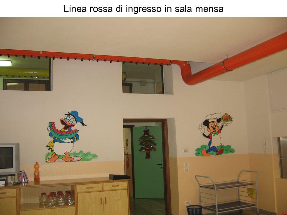 Linea rossa di ingresso in sala mensa