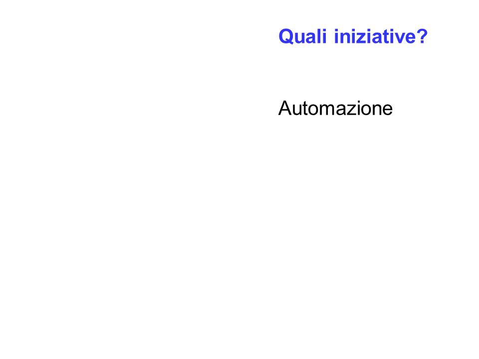 Quali iniziative Automazione